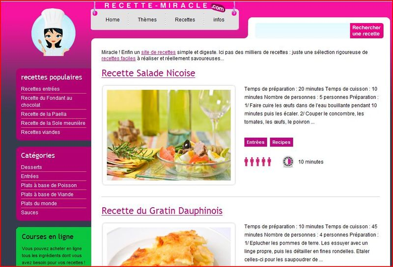 Recette miracle